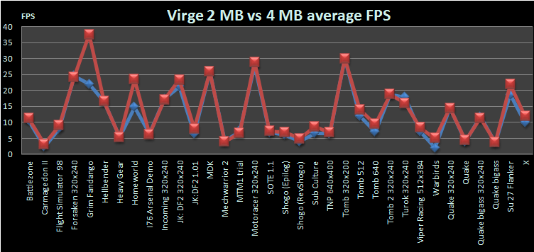 s3 virge driver: